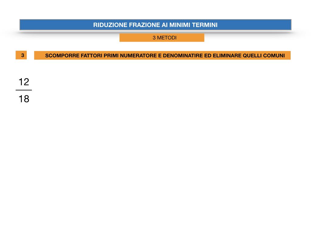 riduzione di frazione a minimi termini_SIMULAZIONE.036