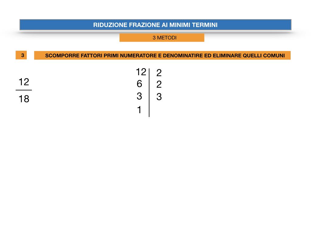 riduzione di frazione a minimi termini_SIMULAZIONE.037