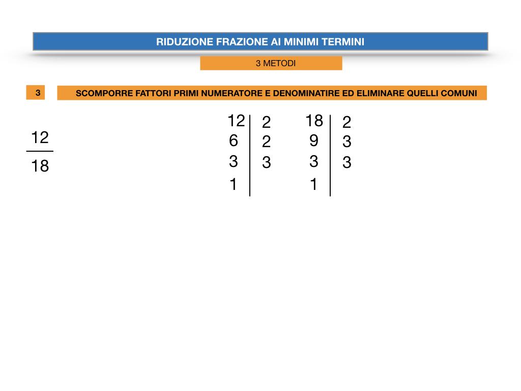 riduzione di frazione a minimi termini_SIMULAZIONE.038