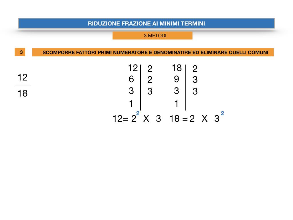 riduzione di frazione a minimi termini_SIMULAZIONE.039