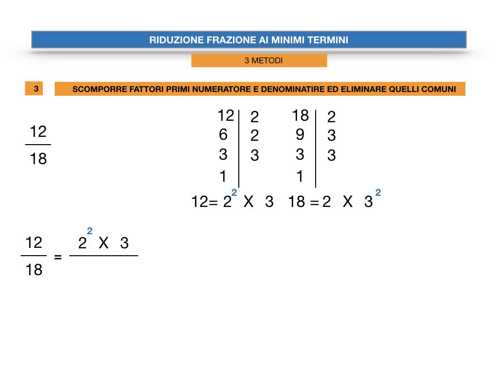 riduzione di frazione a minimi termini_SIMULAZIONE.040