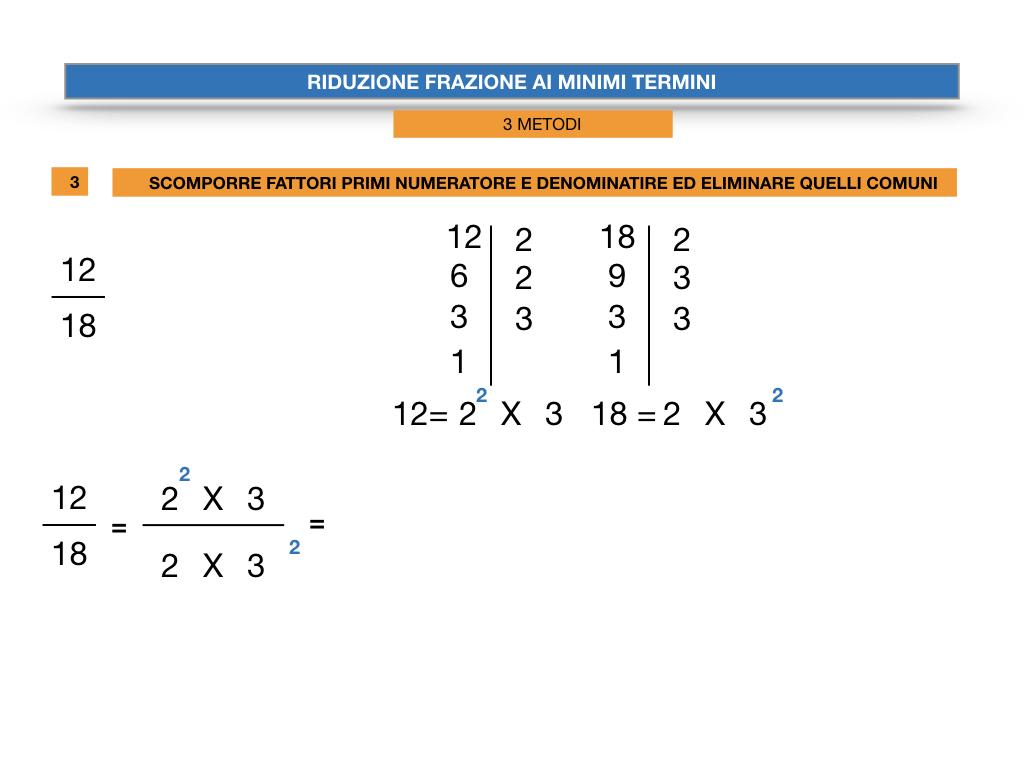 riduzione di frazione a minimi termini_SIMULAZIONE.041