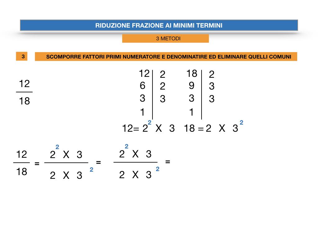 riduzione di frazione a minimi termini_SIMULAZIONE.042