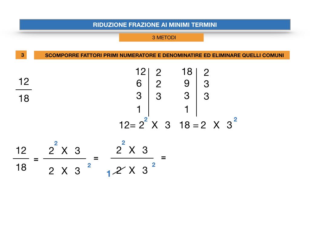 riduzione di frazione a minimi termini_SIMULAZIONE.043