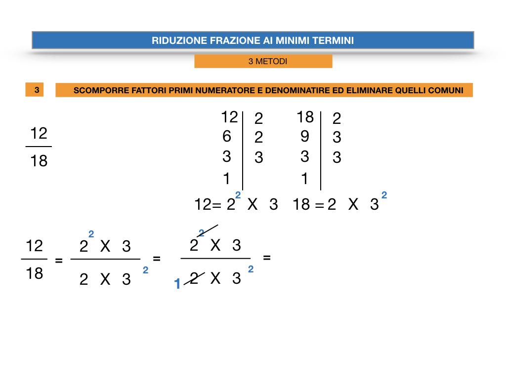 riduzione di frazione a minimi termini_SIMULAZIONE.044