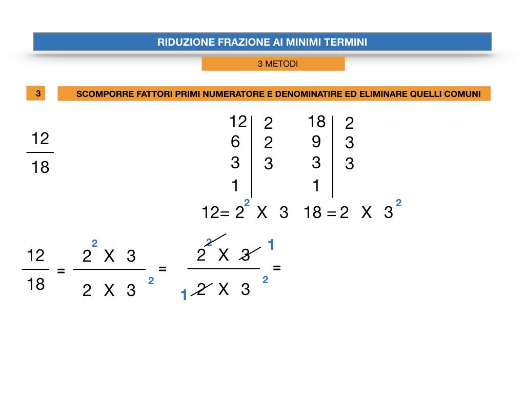 riduzione di frazione a minimi termini_SIMULAZIONE.045