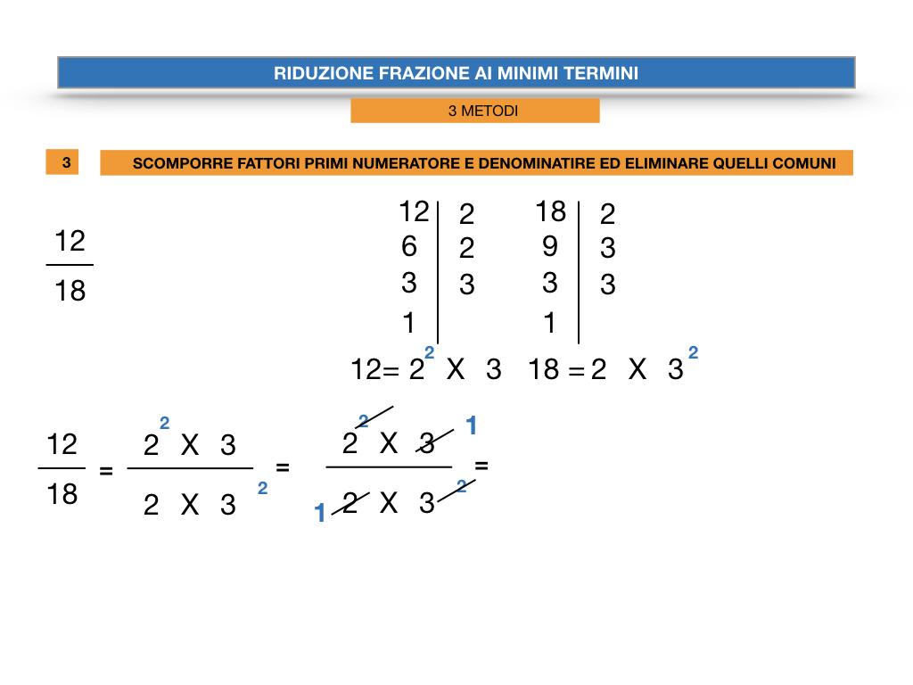 riduzione di frazione a minimi termini_SIMULAZIONE.046