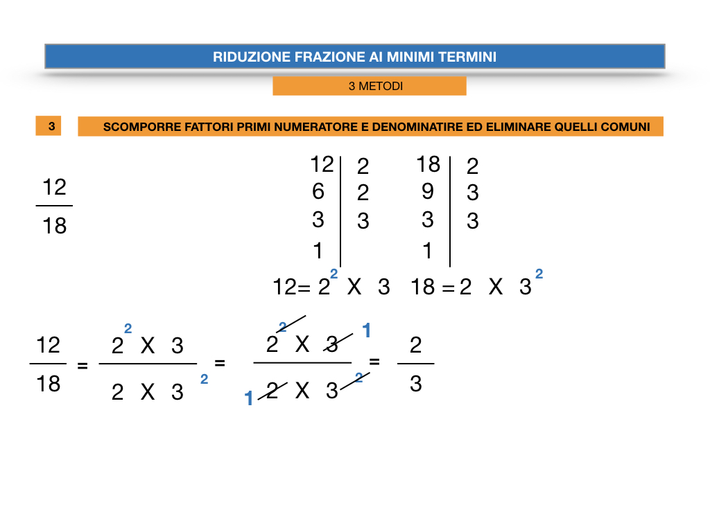 riduzione di frazione a minimi termini_SIMULAZIONE.047