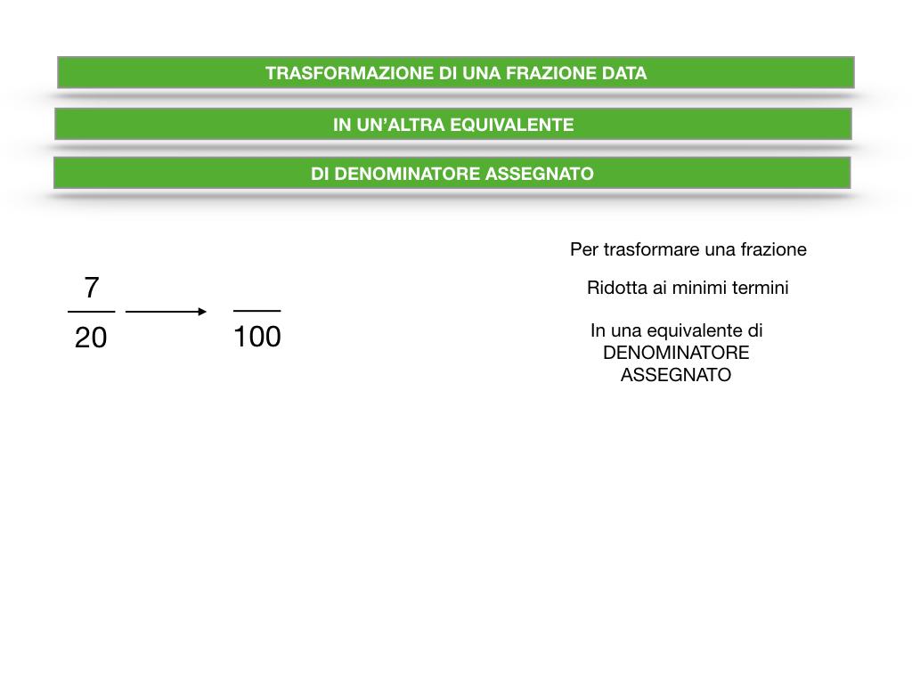 riduzione di frazione a minimi termini_SIMULAZIONE.050