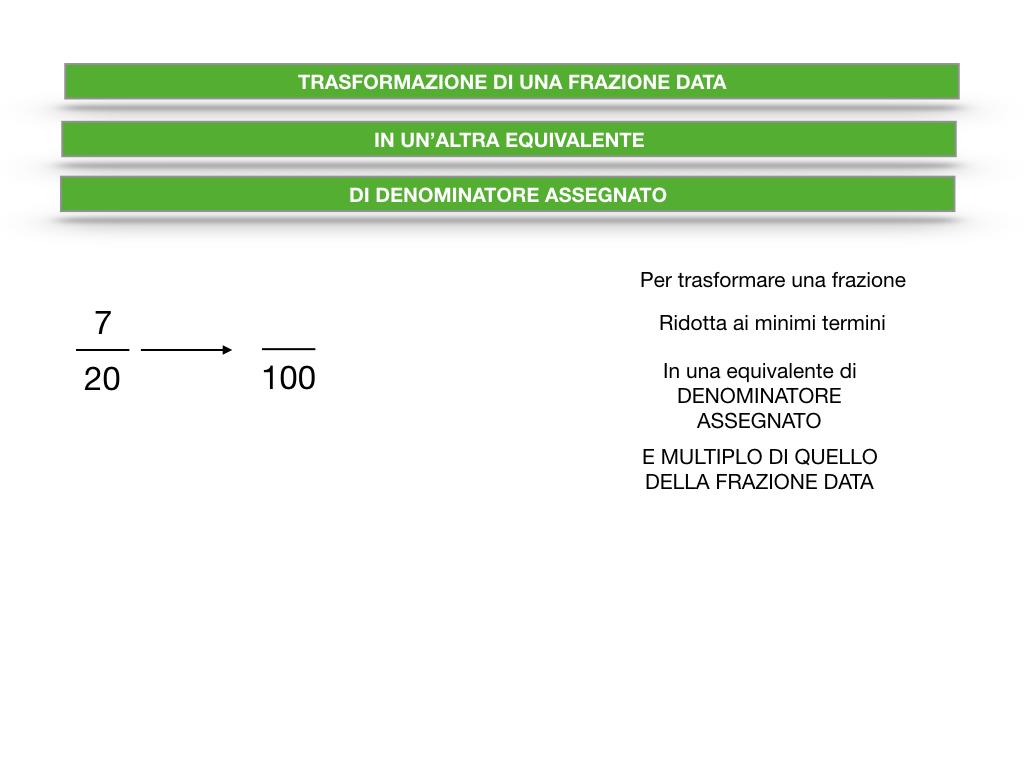 riduzione di frazione a minimi termini_SIMULAZIONE.051