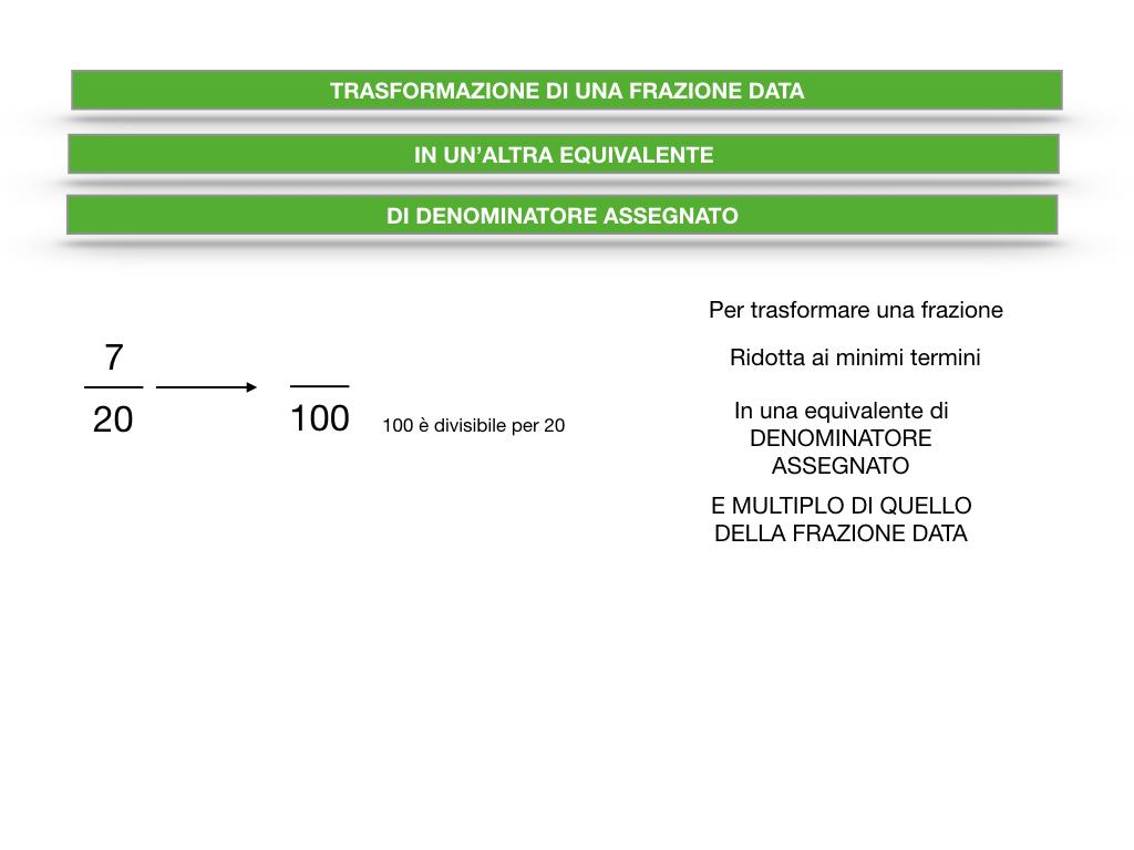 riduzione di frazione a minimi termini_SIMULAZIONE.052