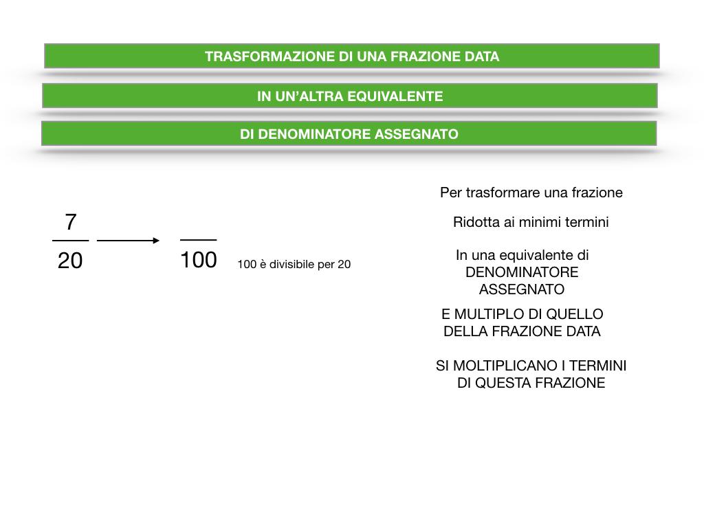 riduzione di frazione a minimi termini_SIMULAZIONE.053