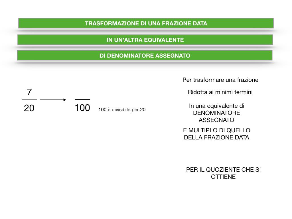riduzione di frazione a minimi termini_SIMULAZIONE.054
