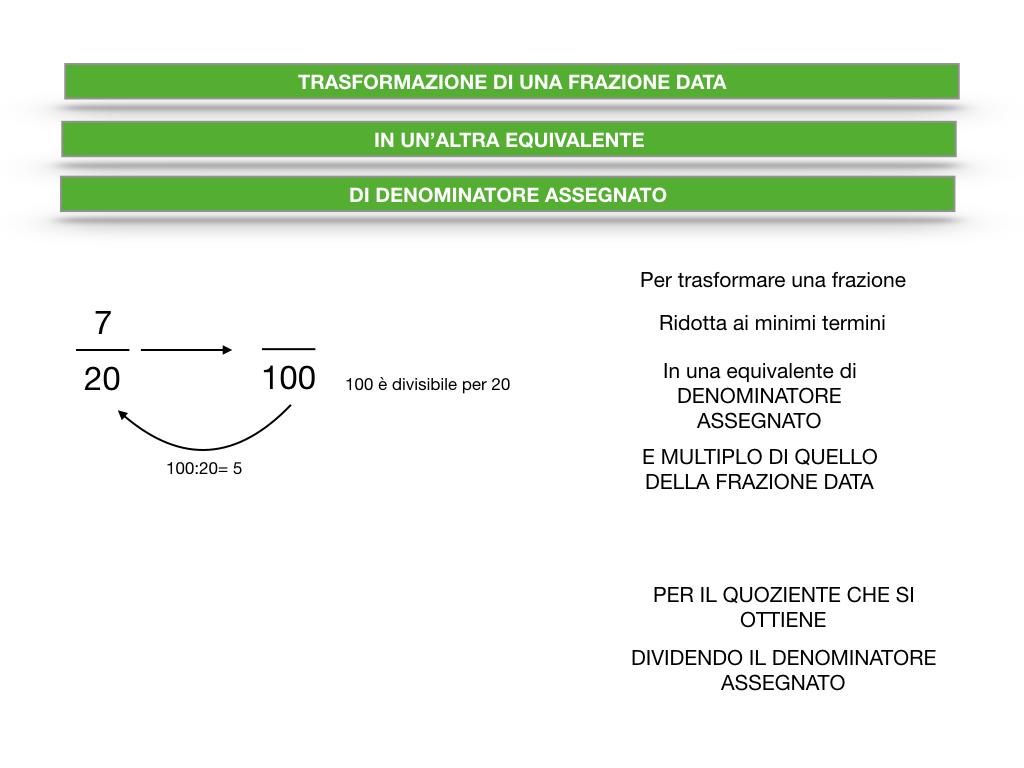 riduzione di frazione a minimi termini_SIMULAZIONE.055