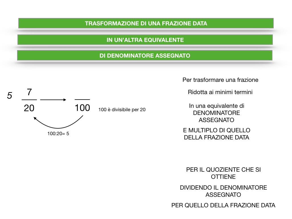 riduzione di frazione a minimi termini_SIMULAZIONE.056