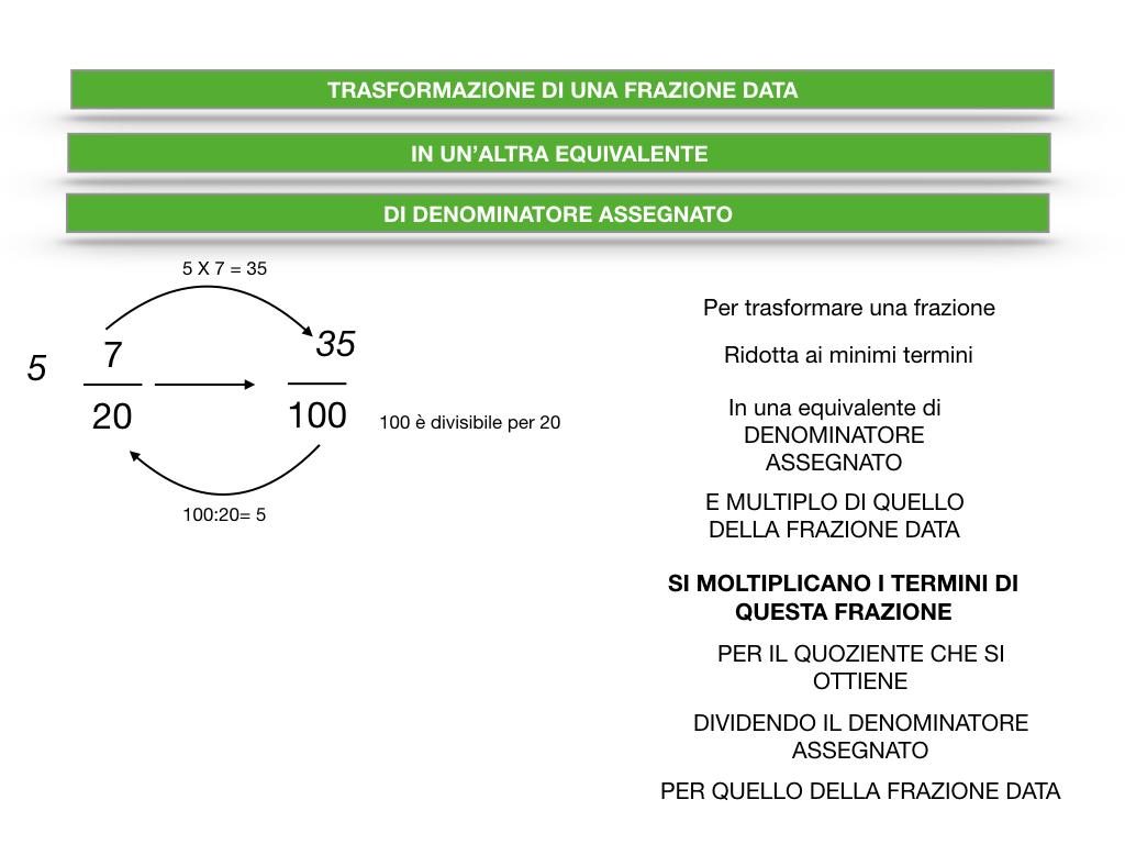 riduzione di frazione a minimi termini_SIMULAZIONE.057