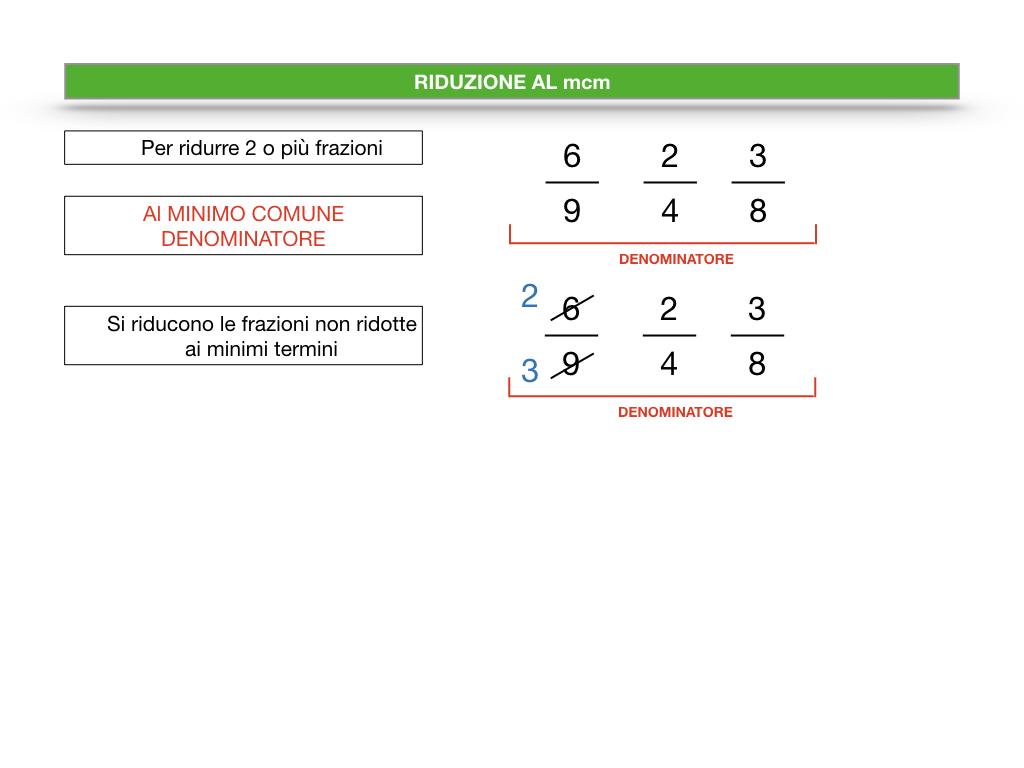 riduzione di frazione a minimi termini_SIMULAZIONE.062