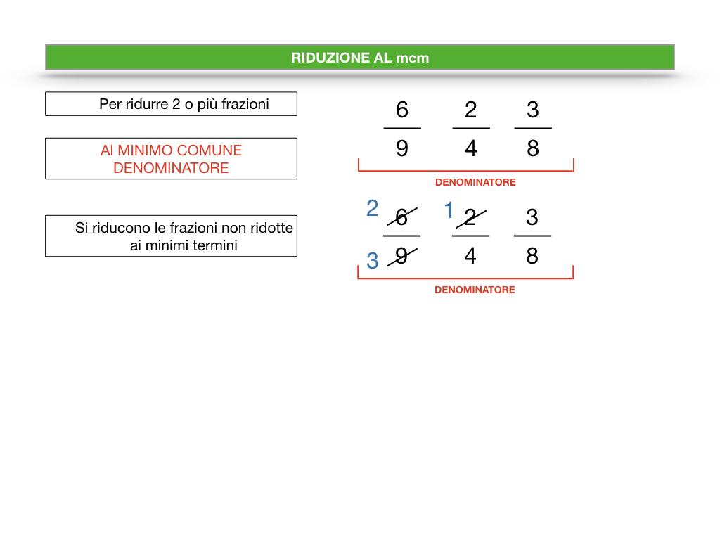 riduzione di frazione a minimi termini_SIMULAZIONE.063