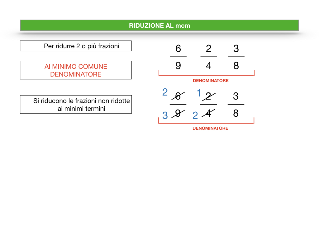 riduzione di frazione a minimi termini_SIMULAZIONE.064