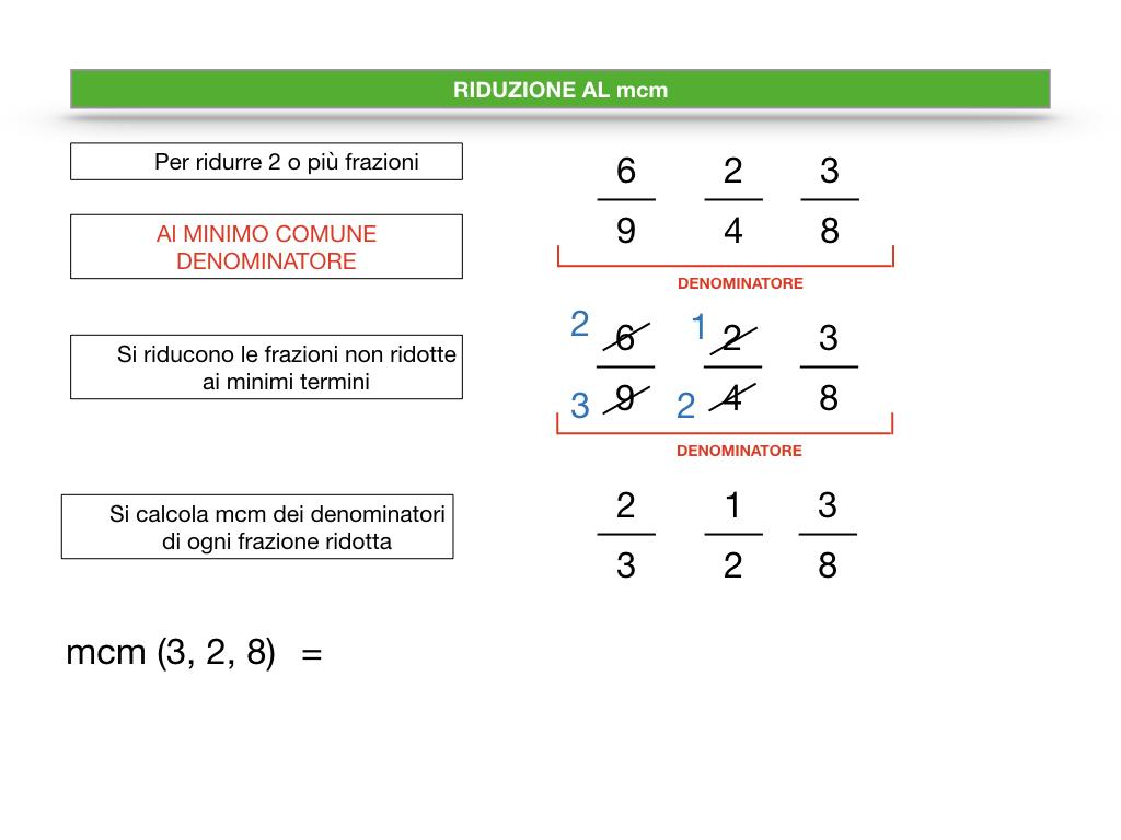 riduzione di frazione a minimi termini_SIMULAZIONE.066