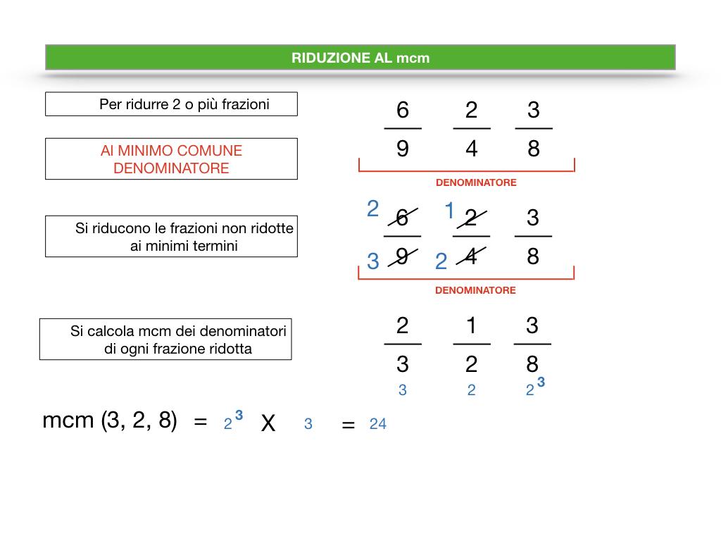 riduzione di frazione a minimi termini_SIMULAZIONE.069