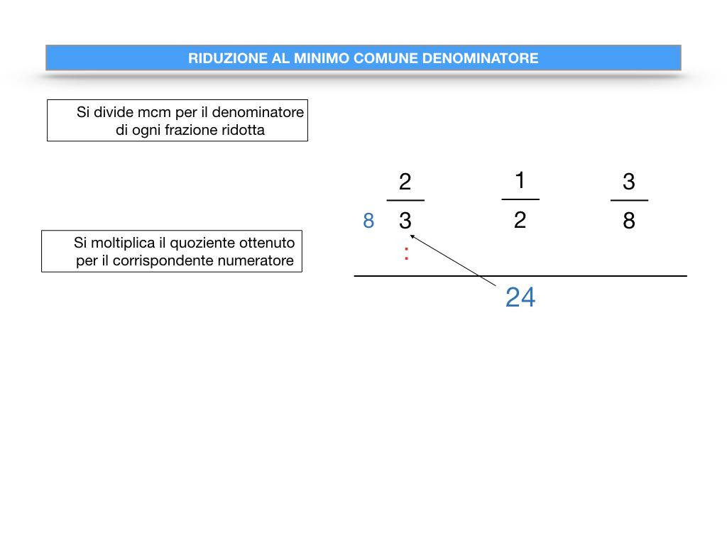 riduzione di frazione a minimi termini_SIMULAZIONE.071