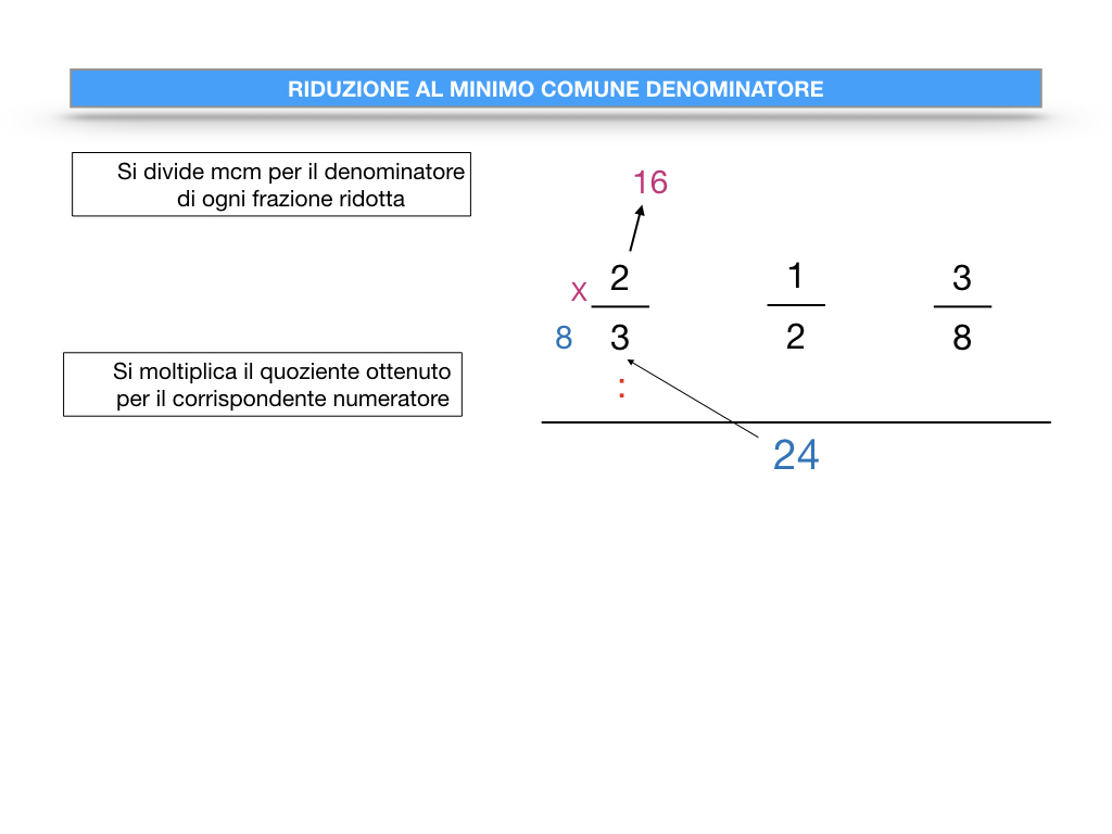 riduzione di frazione a minimi termini_SIMULAZIONE.073