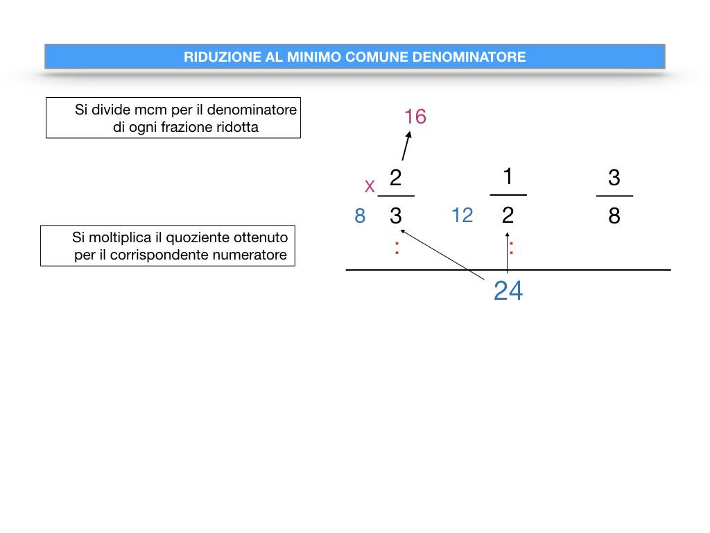riduzione di frazione a minimi termini_SIMULAZIONE.075