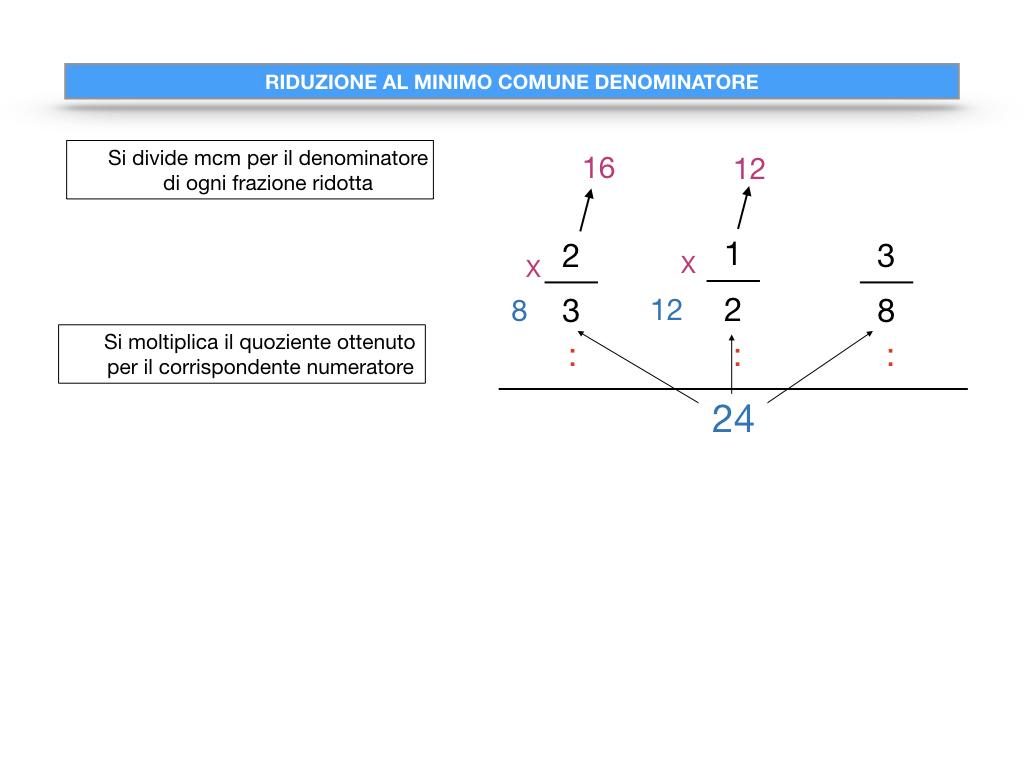 riduzione di frazione a minimi termini_SIMULAZIONE.077