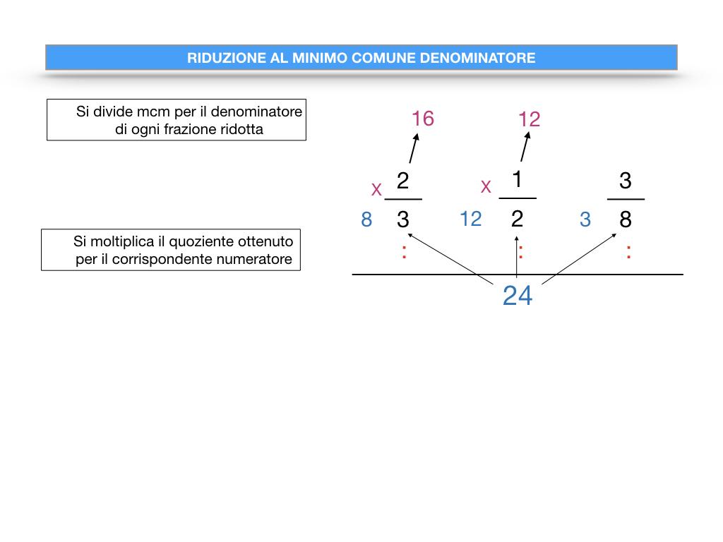 riduzione di frazione a minimi termini_SIMULAZIONE.078