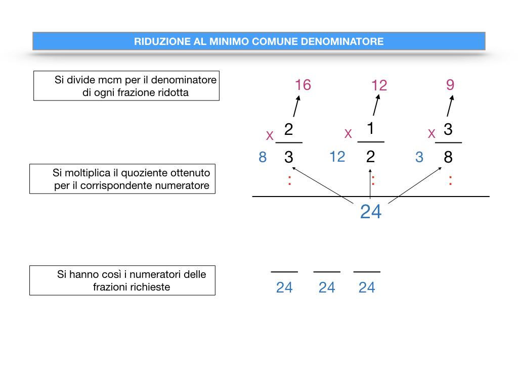 riduzione di frazione a minimi termini_SIMULAZIONE.080