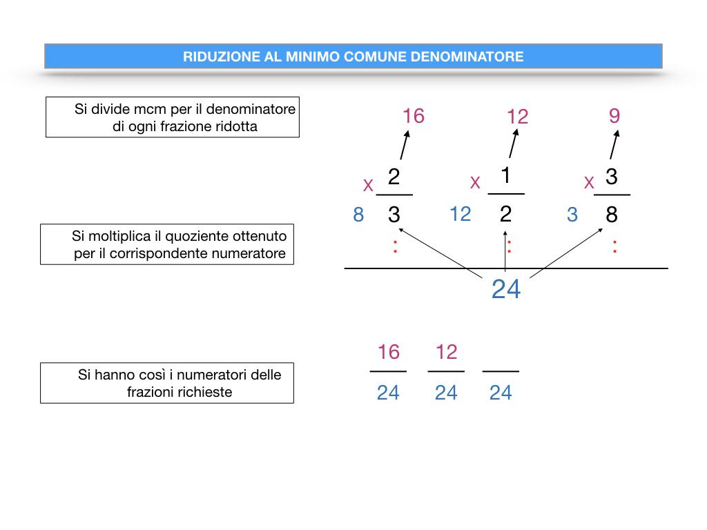 riduzione di frazione a minimi termini_SIMULAZIONE.082