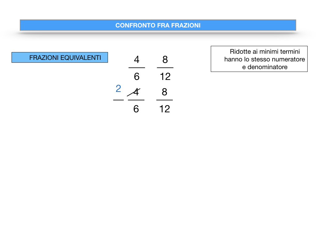 riduzione di frazione a minimi termini_SIMULAZIONE.086