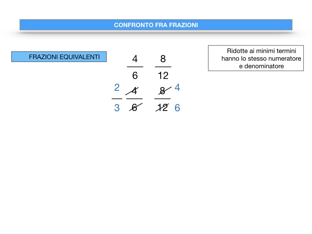 riduzione di frazione a minimi termini_SIMULAZIONE.089