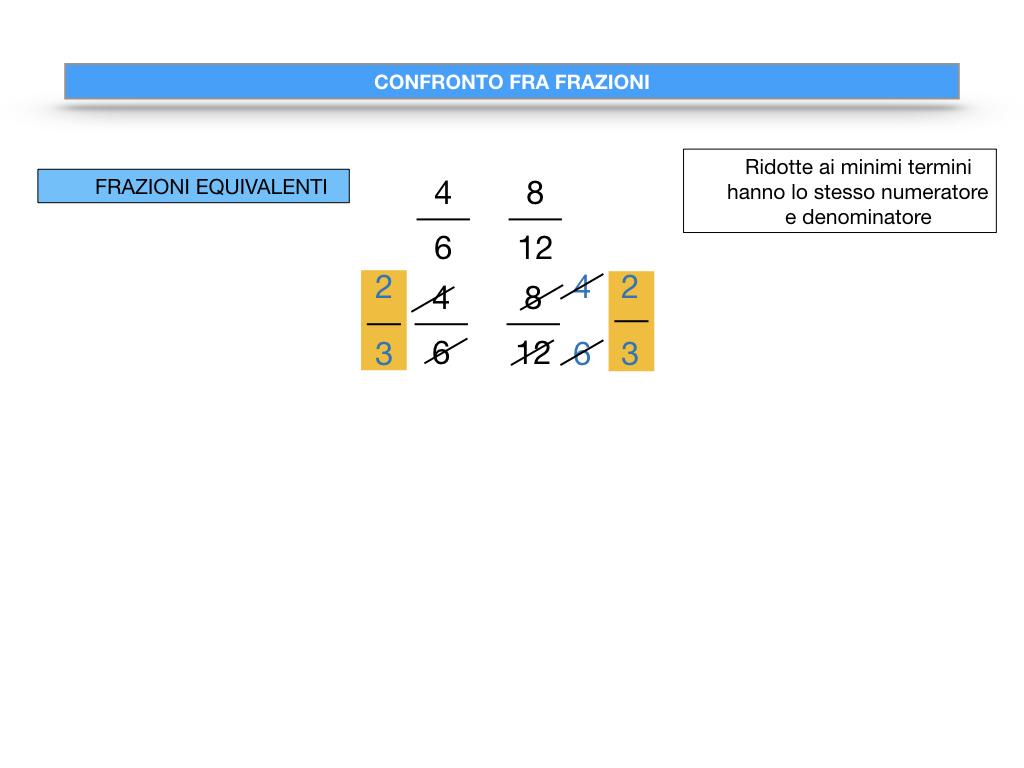 riduzione di frazione a minimi termini_SIMULAZIONE.091