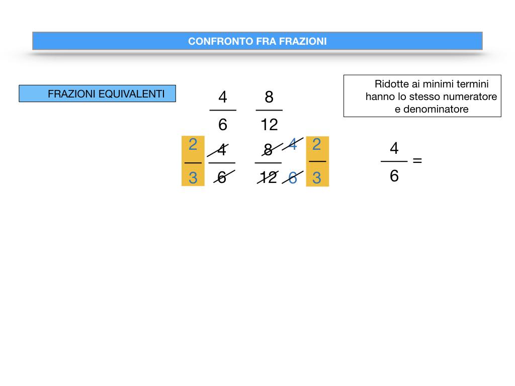 riduzione di frazione a minimi termini_SIMULAZIONE.092