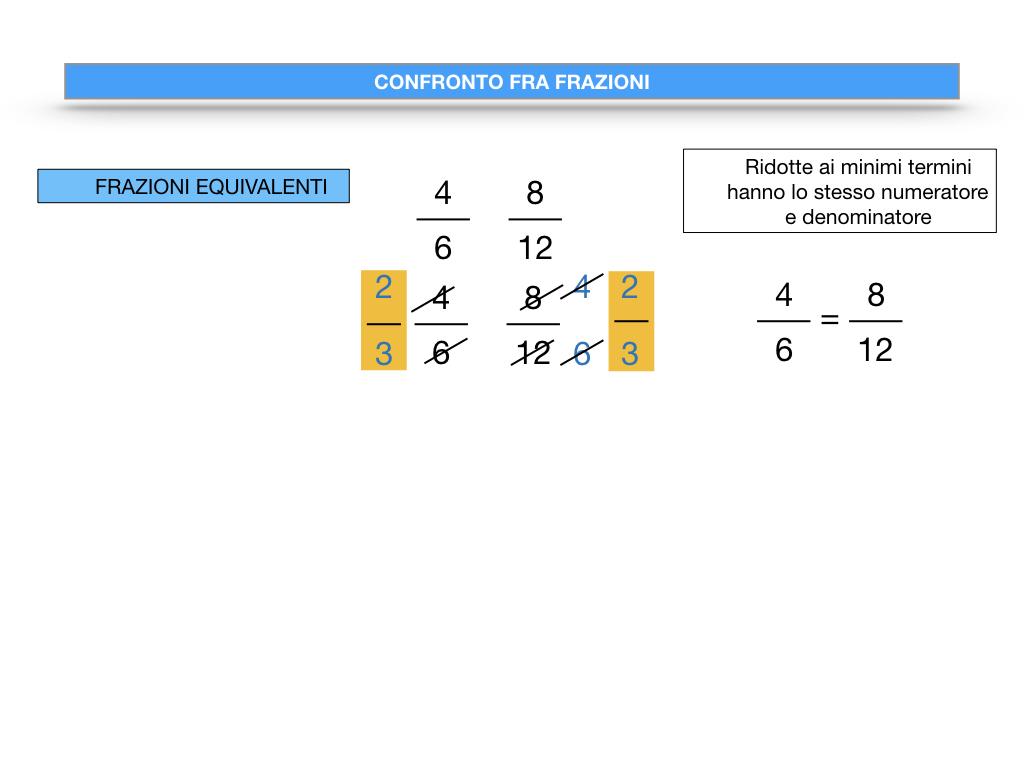 riduzione di frazione a minimi termini_SIMULAZIONE.093