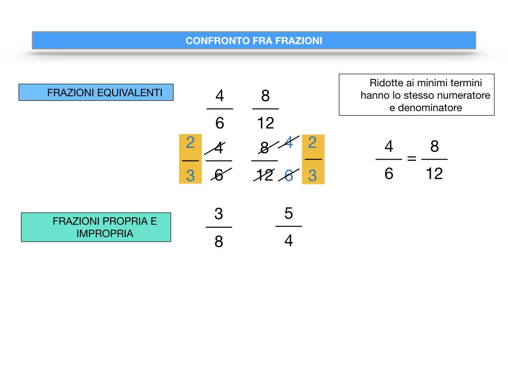 riduzione di frazione a minimi termini_SIMULAZIONE.096