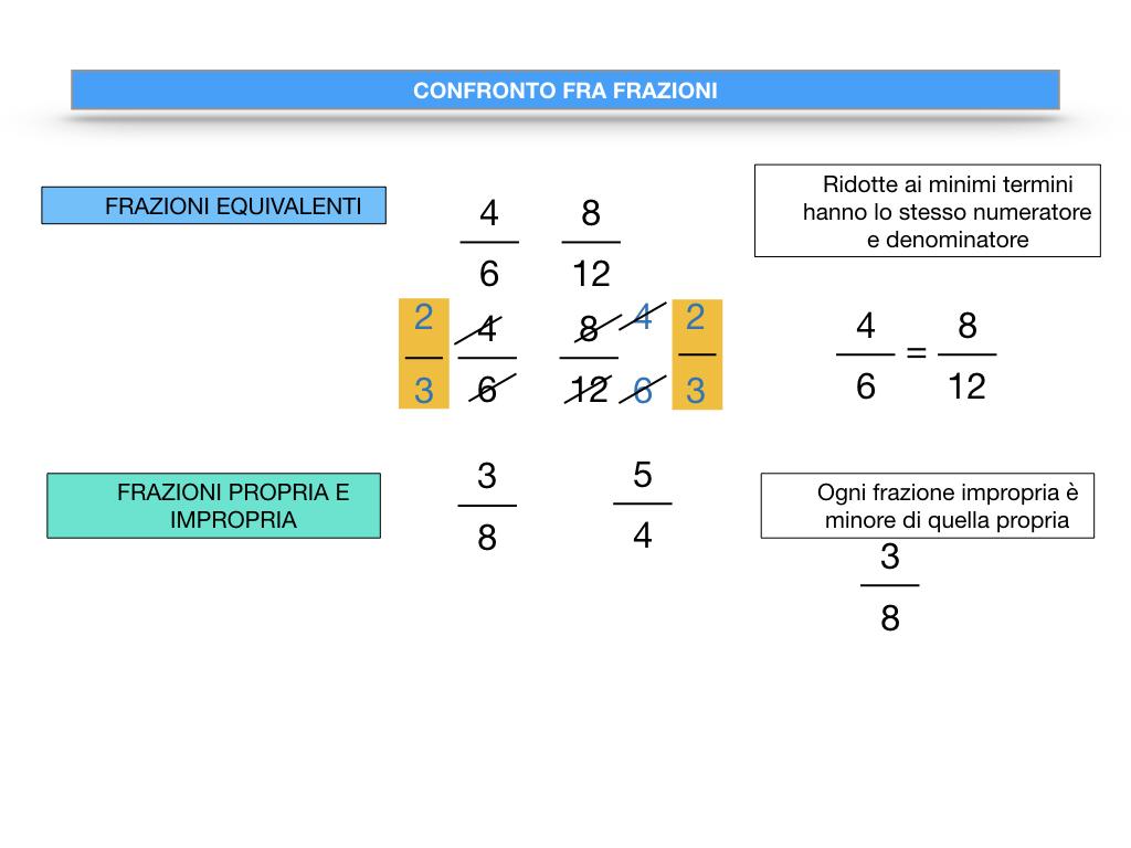 riduzione di frazione a minimi termini_SIMULAZIONE.097