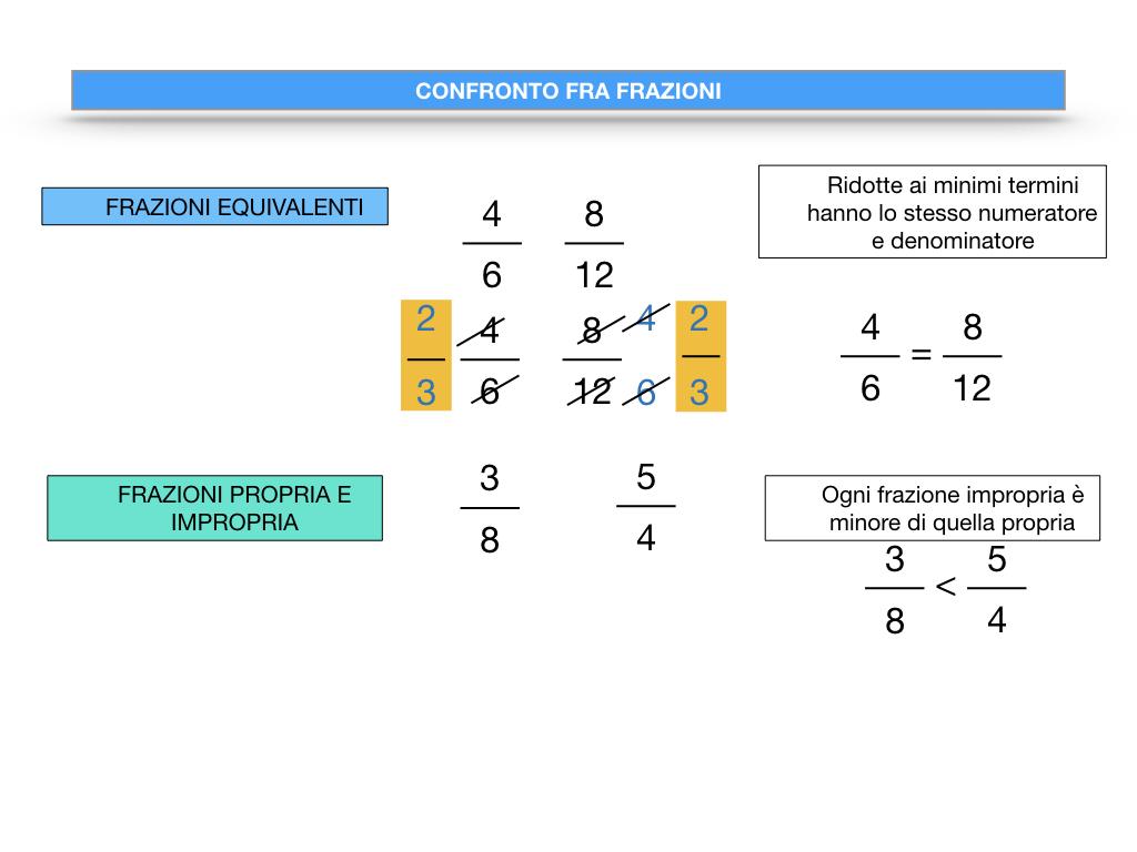 riduzione di frazione a minimi termini_SIMULAZIONE.098