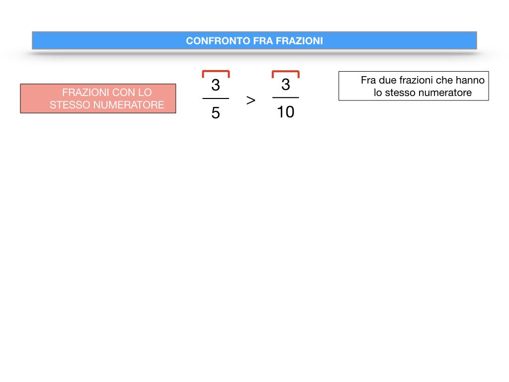 riduzione di frazione a minimi termini_SIMULAZIONE.104