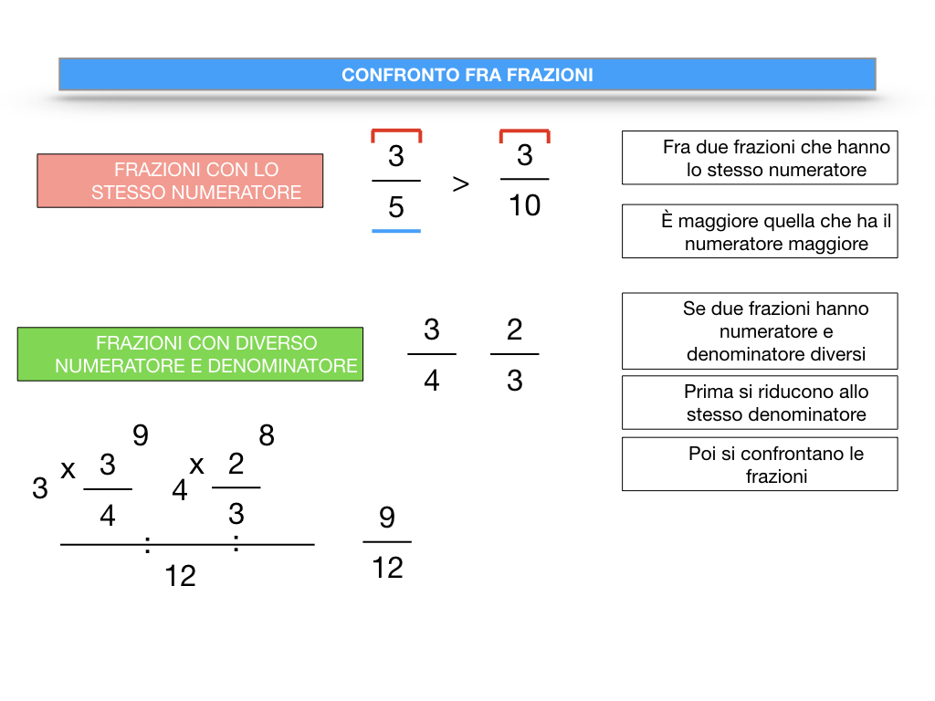 riduzione di frazione a minimi termini_SIMULAZIONE.114