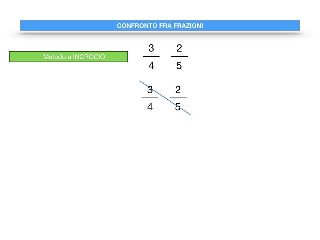 riduzione di frazione a minimi termini_SIMULAZIONE.121