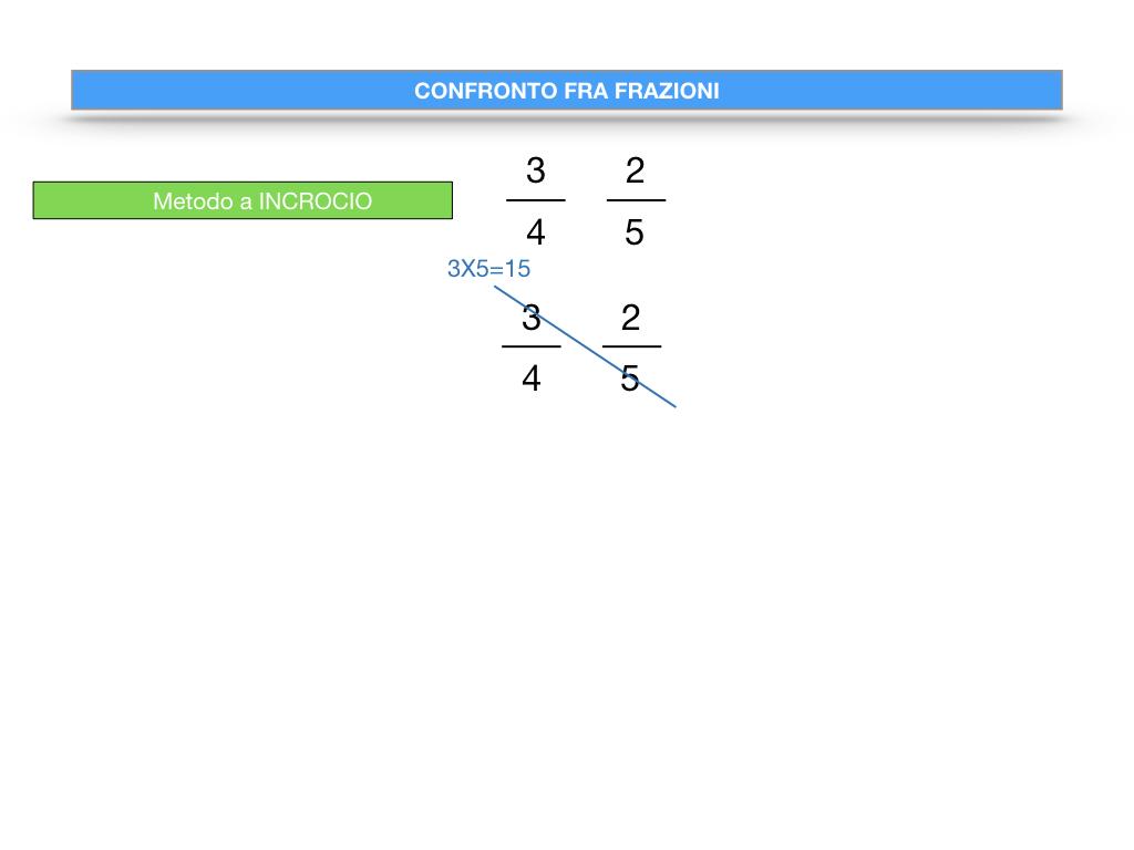 riduzione di frazione a minimi termini_SIMULAZIONE.122