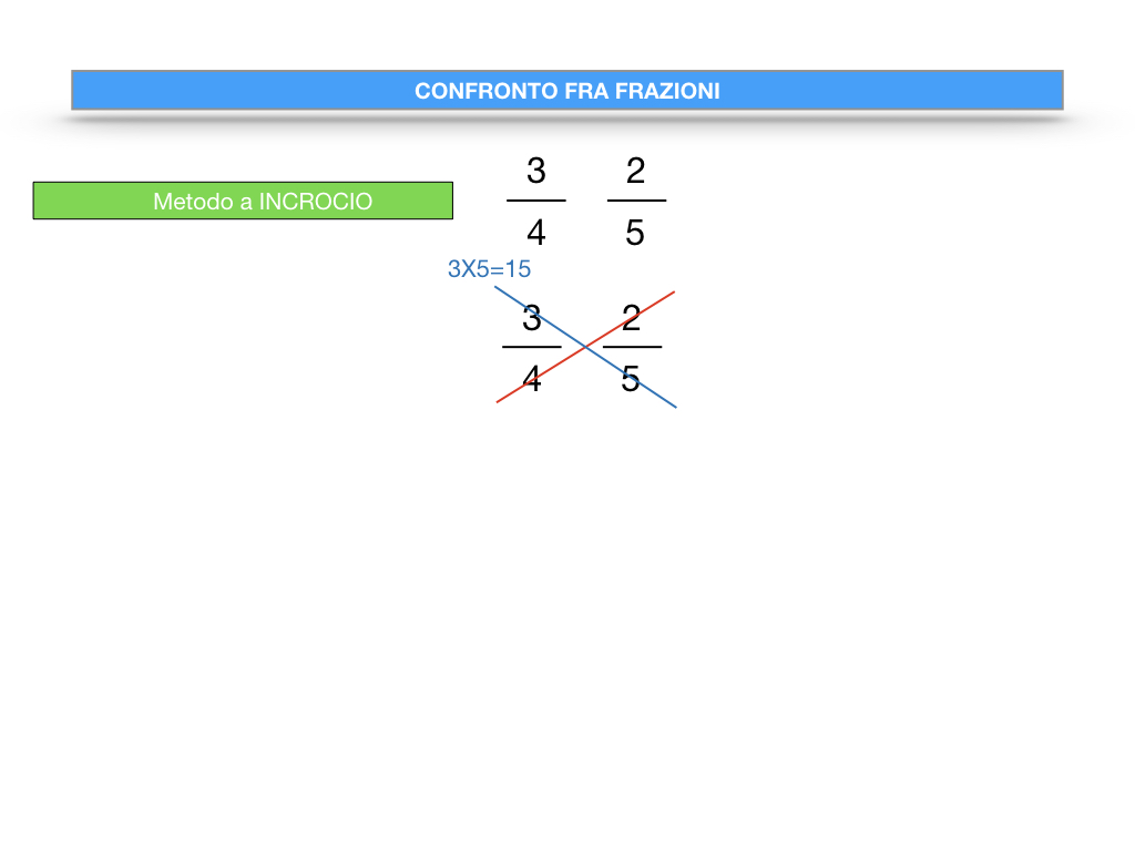 riduzione di frazione a minimi termini_SIMULAZIONE.123