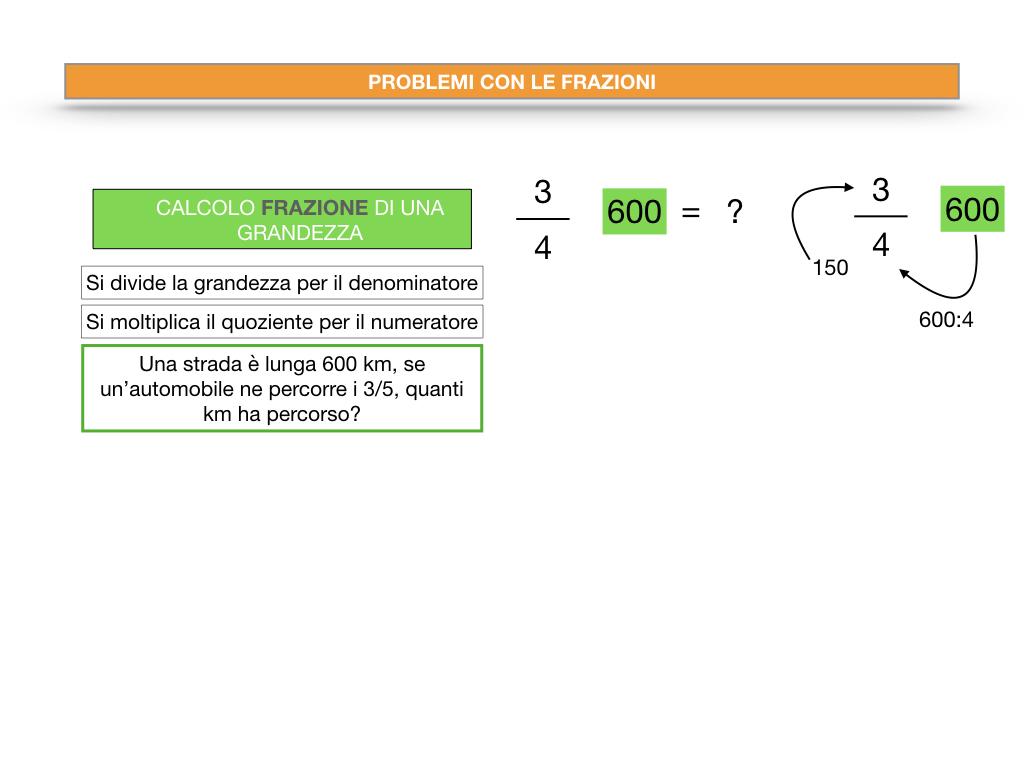 riduzione di frazione a minimi termini_SIMULAZIONE.136