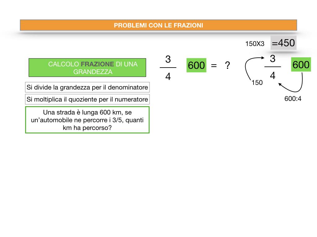 riduzione di frazione a minimi termini_SIMULAZIONE.138