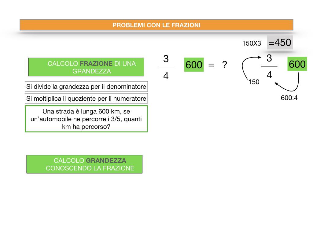 riduzione di frazione a minimi termini_SIMULAZIONE.139