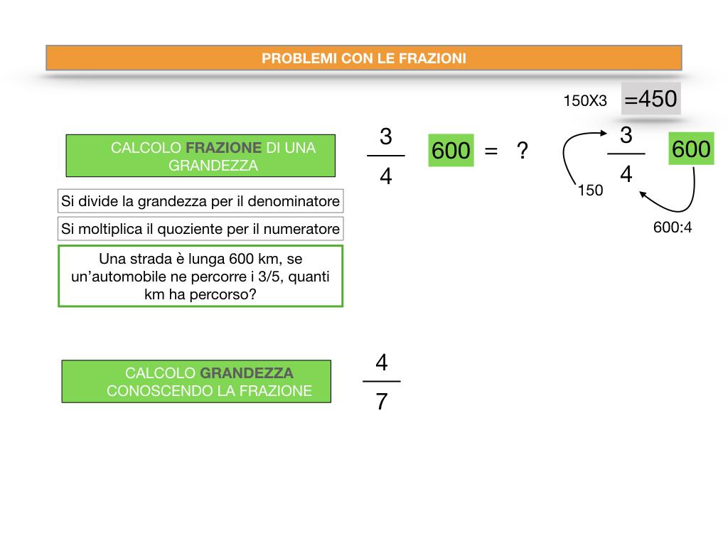 riduzione di frazione a minimi termini_SIMULAZIONE.140
