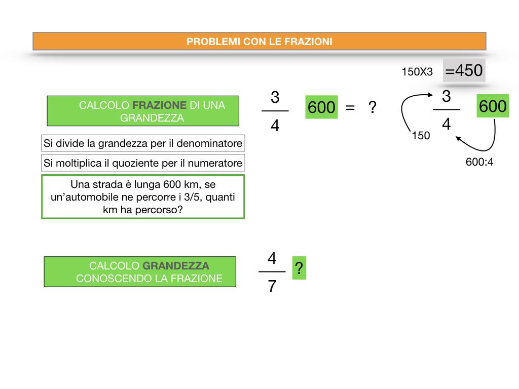 riduzione di frazione a minimi termini_SIMULAZIONE.141